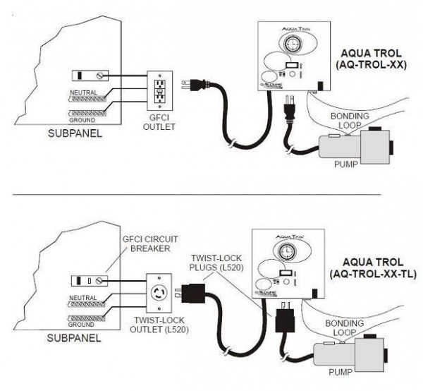 In Ground Pool Electrical Wiring Diagram