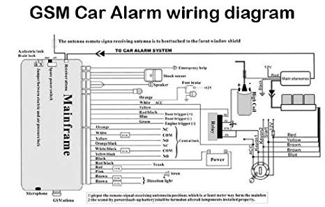 Car Alarm Wiring Diagrams