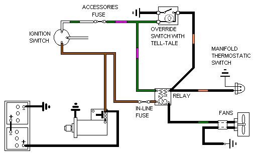 Thermo Switch Wiring Diagram