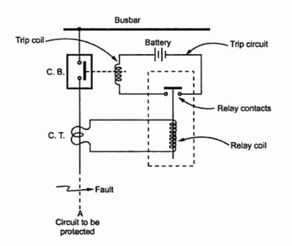 Shunt Breaker Wiring Diagram