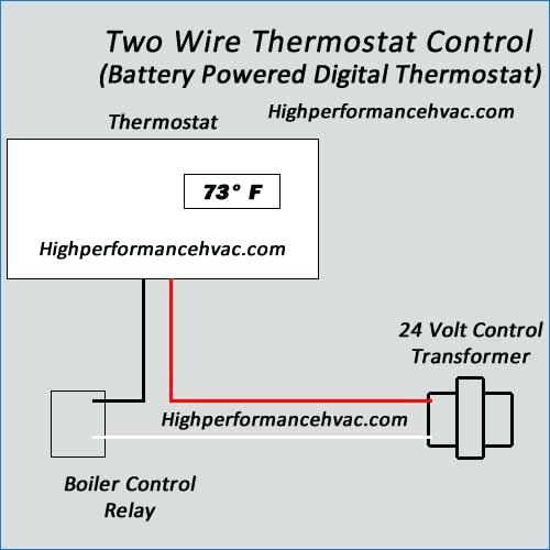 Honeywell Thermostat 2 Wire Installation