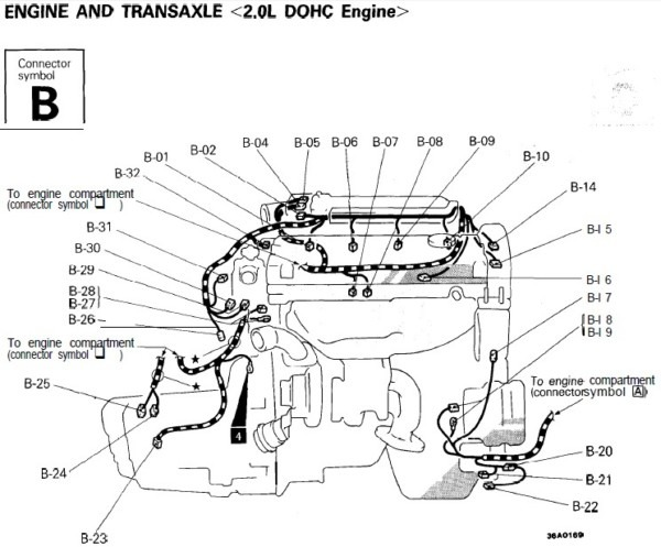 Fuse Diagram 1998 Mitsubishi Mirage De
