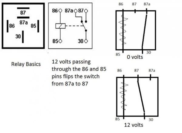 4 Prong Relay Diagram
