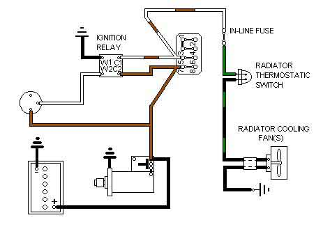 Electric Cooling Fan Wiring Diagram