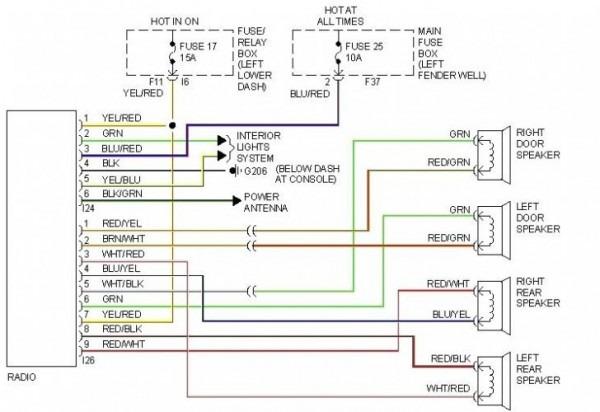 2003 subaru outback radio wiring diagram  description