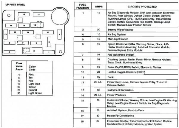 2005 Mustang Wiring Diagram