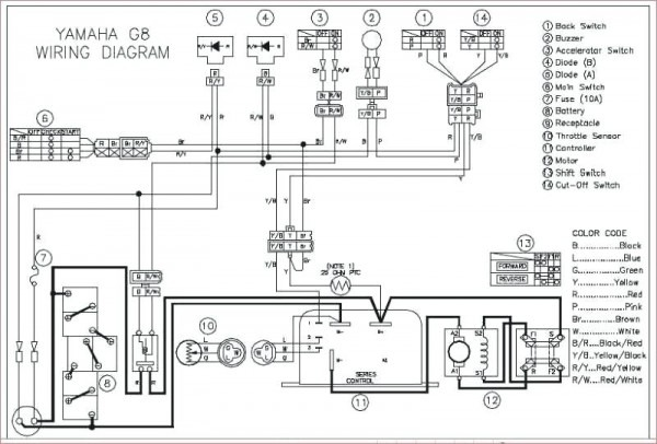 Club Car Turn Signal Wiring Diagram