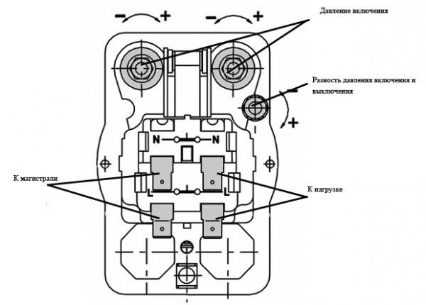 Condor Mdr 11 Wiring Diagram