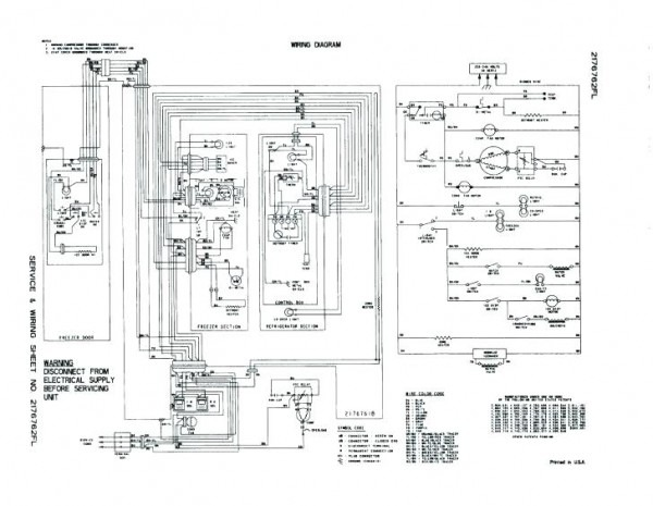 Electric Dryer Power Requirements