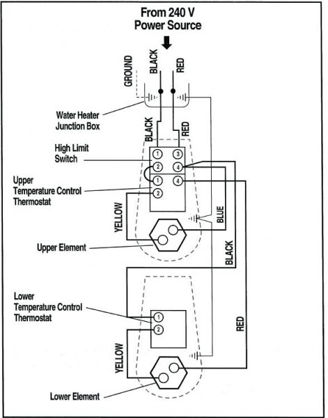 Richmond Electric Water Heater Wiring Diagram
