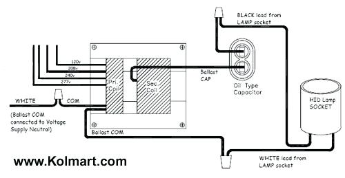 High Pressure Sodium Lamp Wiring Diagram