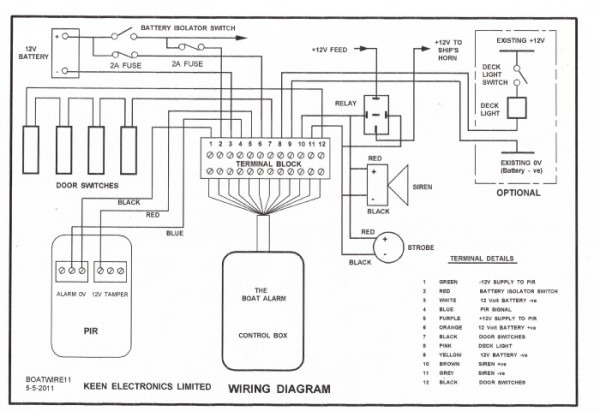 House Alarm Wiring Diagram