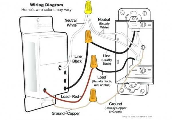 How To Install A Dimmer Switch On A Double Switch