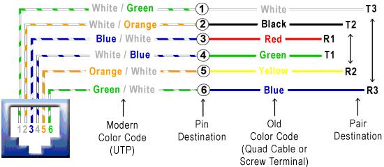 diagram rj45 modular plug wiring diagram full version hd
