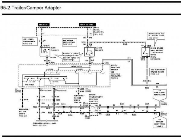 Slide In Camper Wiring Diagram