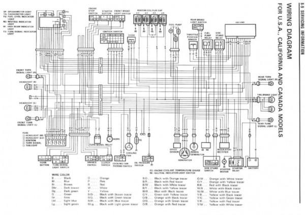 1996 Suzuki Katana 600 Wiring Diagram
