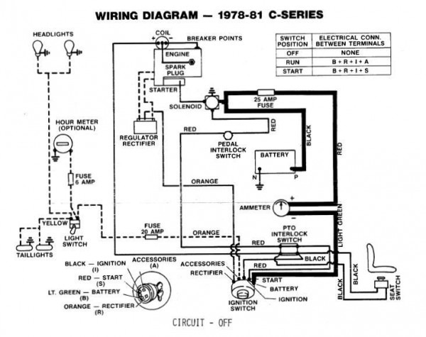 Toro Lx425 Wiring Diagram
