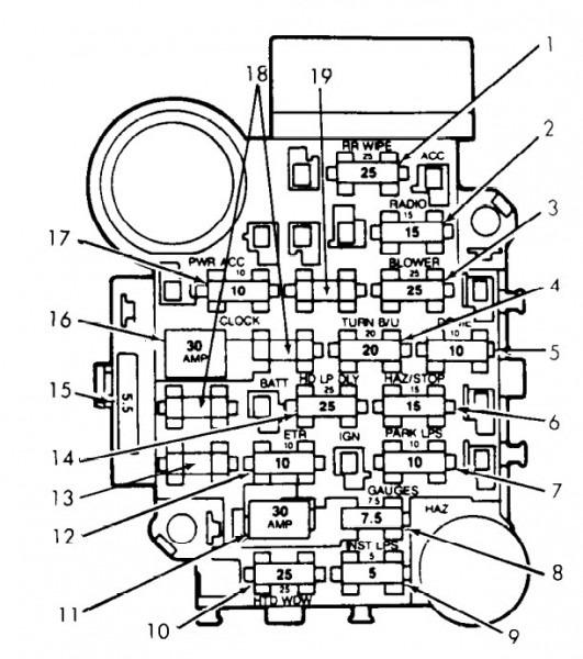 1988 Jeep Comanche Wiring Diagram