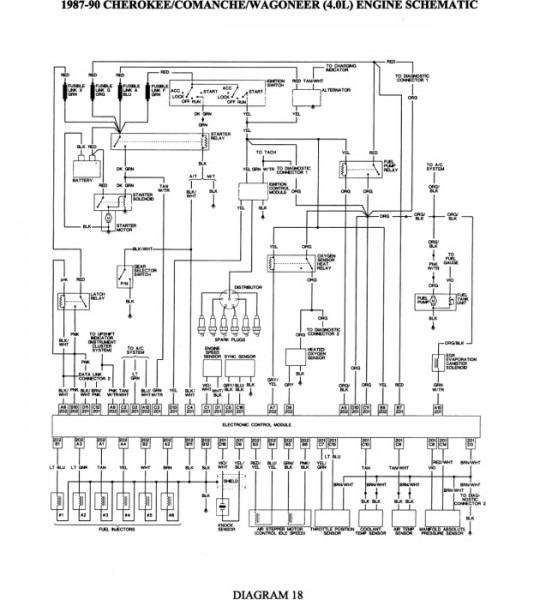 Jeep Comanche Wiring Diagram