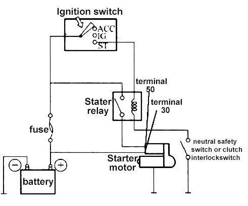 Starter Motor Diagram Pictures