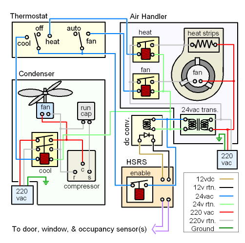 240v Water Heater Timer Wiring Diagram Central Air Control Wiring