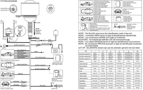 Prestige Alarm Wiring Diagram