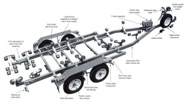 Boat Trailer Schematic