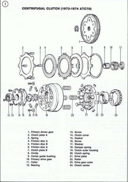 Honda Motorcycle Wiring Diagrams Pdf