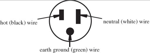 3 Prong Ac Power Cord Pinout