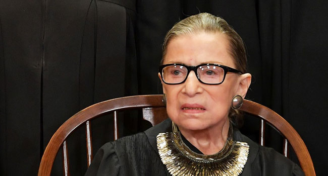 US Supreme Court Justice Ginsburg, 87, Hospitalised