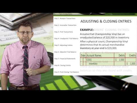 Financial Acccounting: Adjusting & Closing Entries to Income Summary (Perpetual Method)