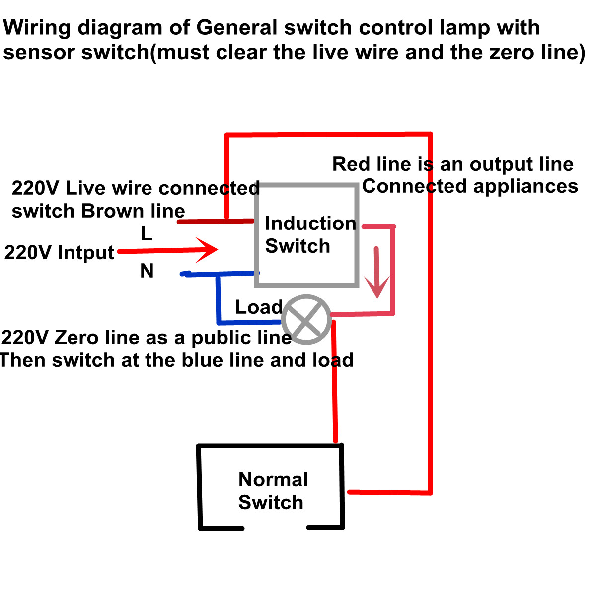 pir motion sensor wiring diagram 1973 vw beetle alternator new 360 ceiling movement presence