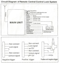 universal car remote control central kit door lock locking 1999 ford f 250 door lock wiring diagram 1999 ford f 250 door lock wiring diagram [ 1200 x 1200 Pixel ]