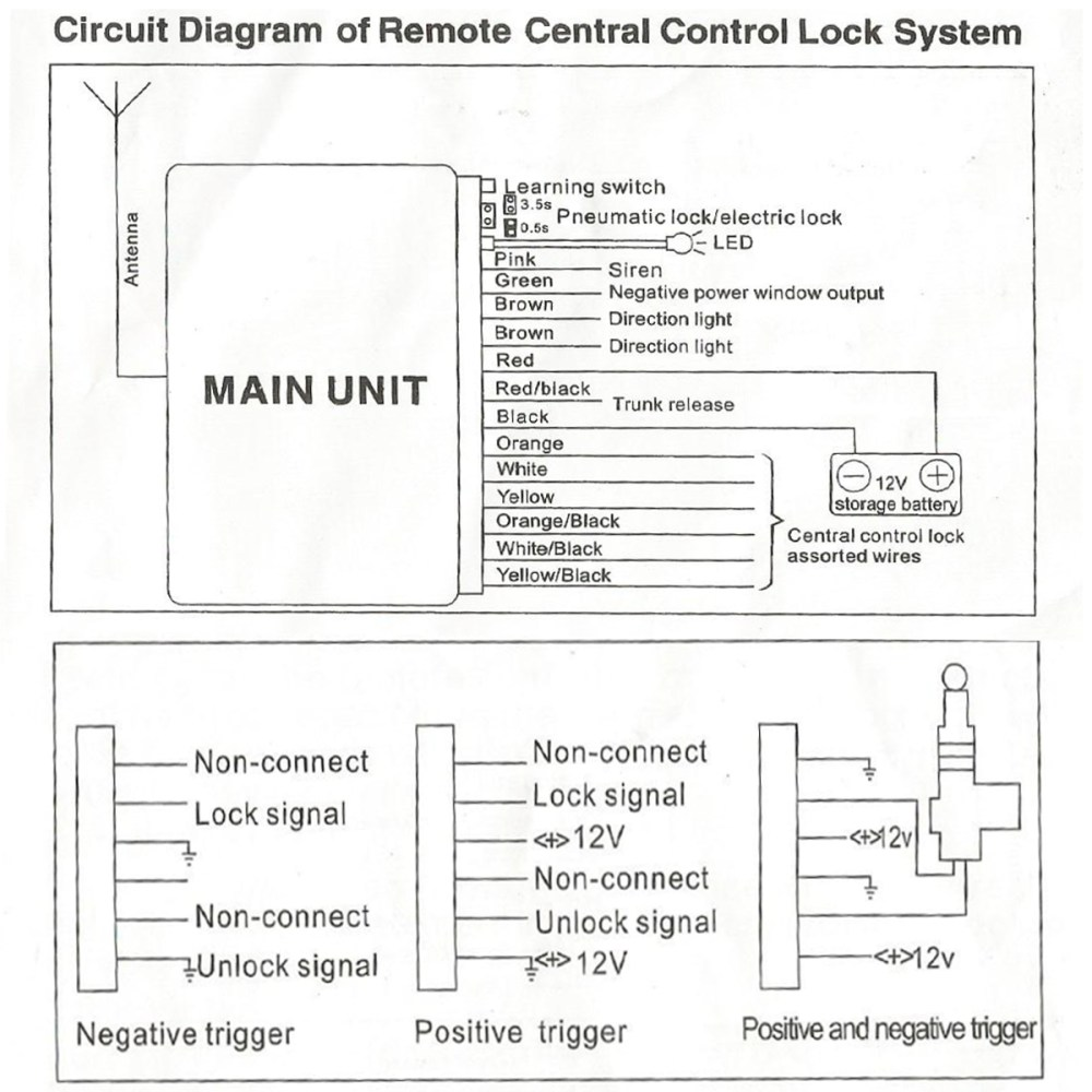 medium resolution of universal car remote control central kit door lock locking 1999 ford f 250 door lock wiring diagram 1999 ford f 250 door lock wiring diagram