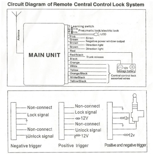 small resolution of universal car remote control central kit door lock locking 1999 ford f 250 door lock wiring diagram 1999 ford f 250 door lock wiring diagram