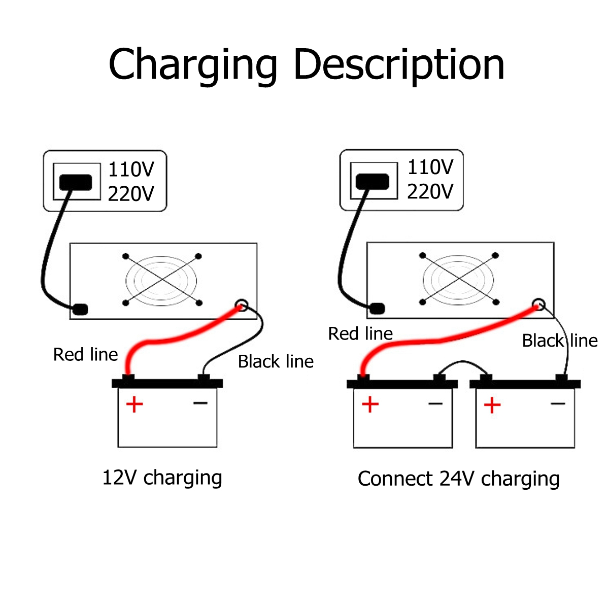 220W 12/24V Car Battery Charge Pulse Repair Jump Starter