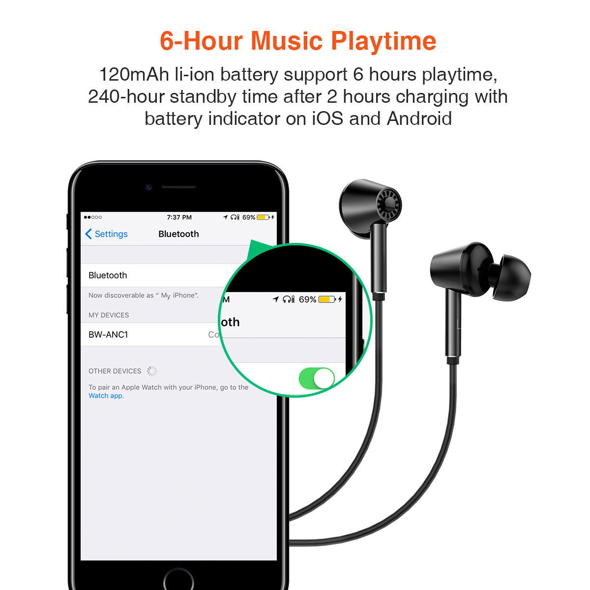 BlitzWolf BW-ANC1 Active Noise Cancelling bluetooth