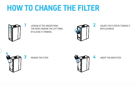 Water Ionizer Replacement Filter