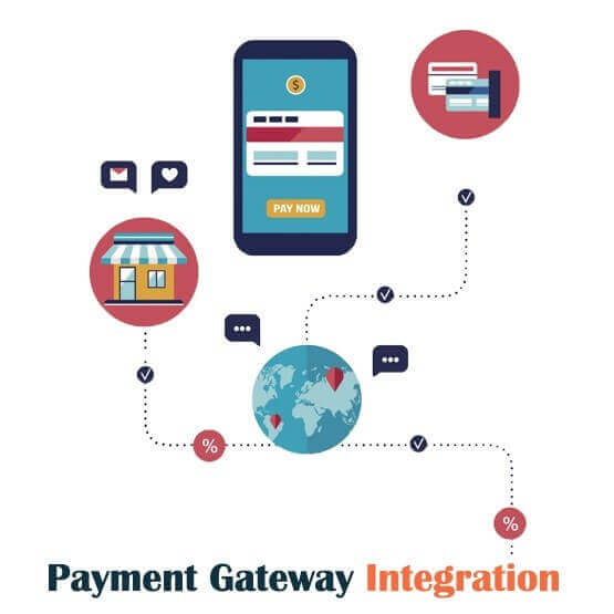Payment-Gateway-Integration-Simplified