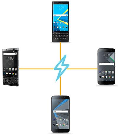 Best BlackBerry KEYone/ DTEK 50 / DTEK 60 / PRIV Chargers