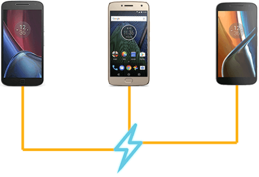 Best Chargers for Moto G5 Plus / Moto G4 / Moto G4 Plus