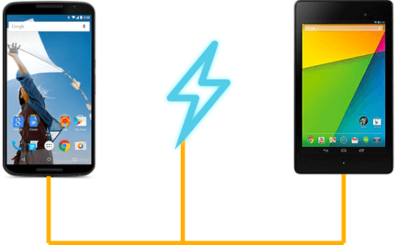 Best Chargers for Nexus 6 and Nexus 7