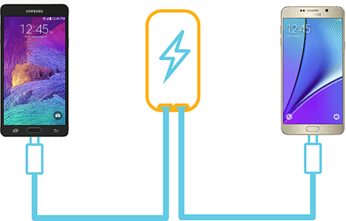 Best Power Banks for Galaxy Note 5 and Note 4