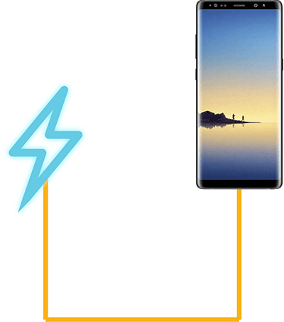 Best Chargers for the Galaxy Note 8