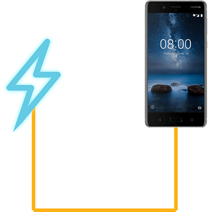 Best Chargers for the Nokia 8