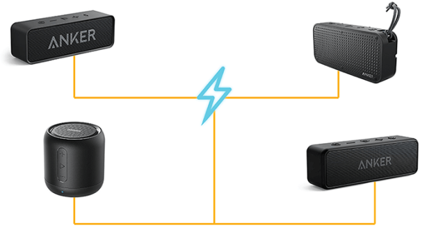 Best Chargers for Anker SoundCore Bluetooth Portable Speaker
