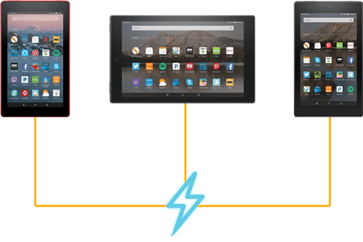 Best Chargers for Kindle Fire Tablets