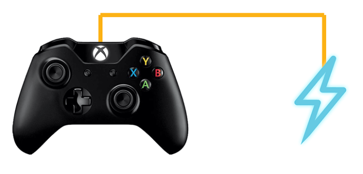Best Chargers for Xbox One Controller