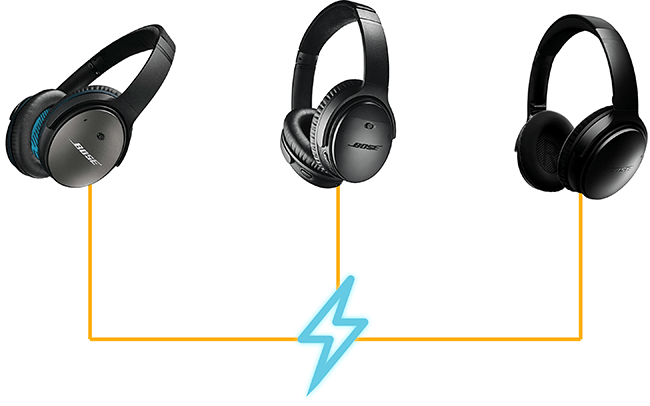 Best Chargers for Bose QuietComfort 35 Headphones