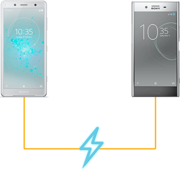 Best Chargers for Sony Xperia Smartphones